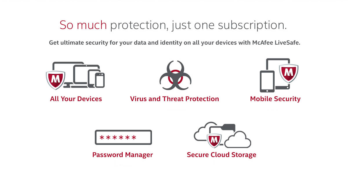 McAfee_LiveSafe_Protection